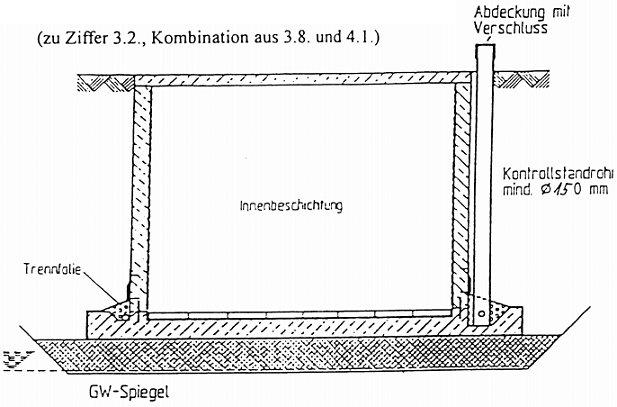 umwelt online demo vvjgsa verwaltungsvorschrift jgs anlagen wasserwirtschaftliche. Black Bedroom Furniture Sets. Home Design Ideas